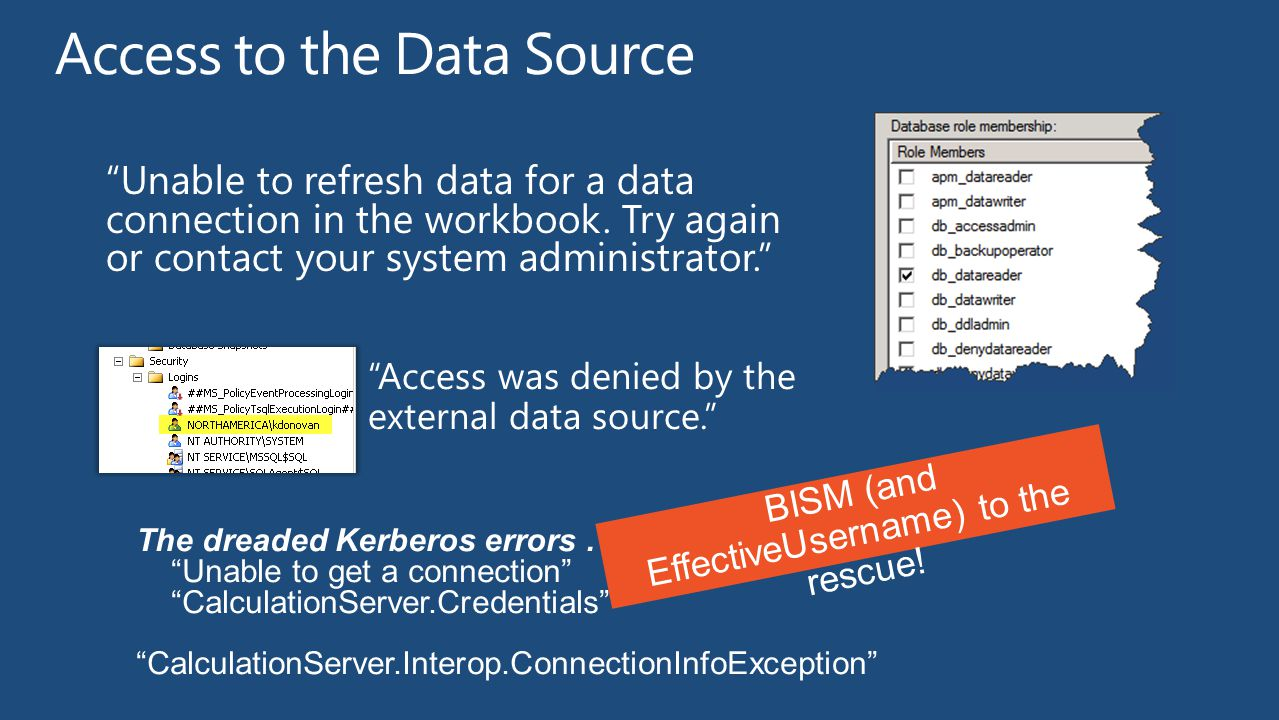 Access to the Data Source