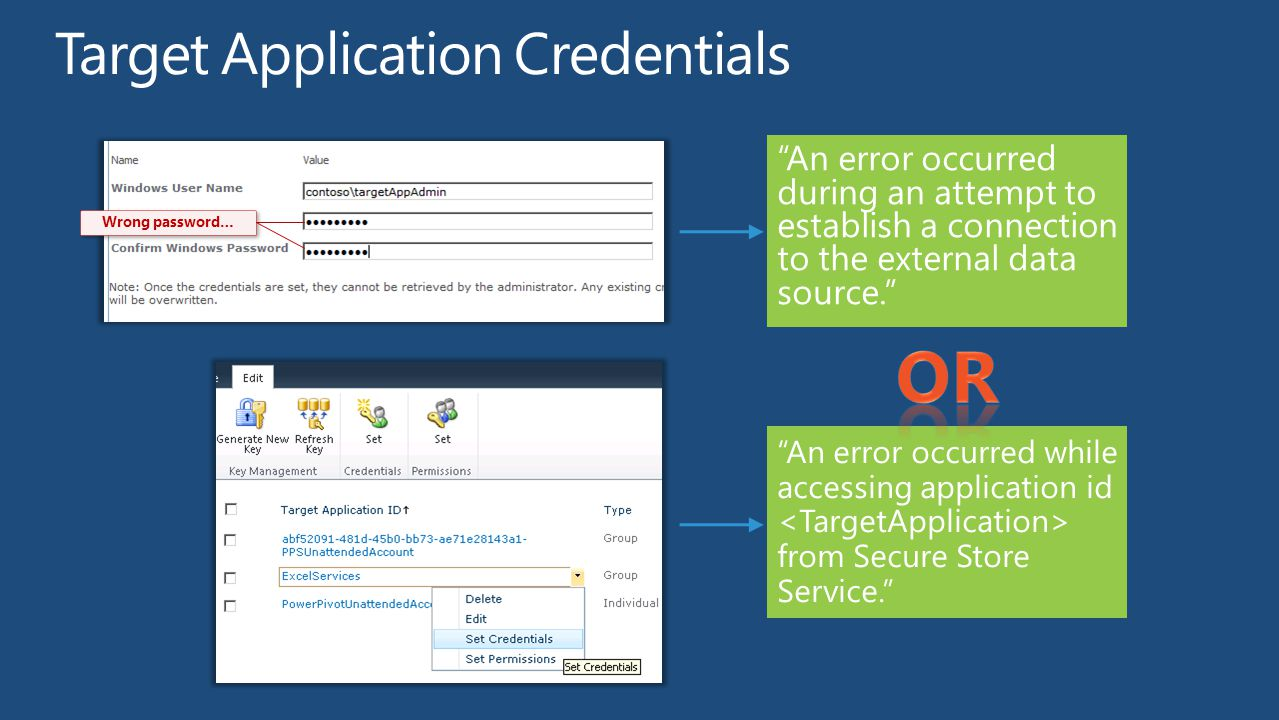 Target Application Credentials