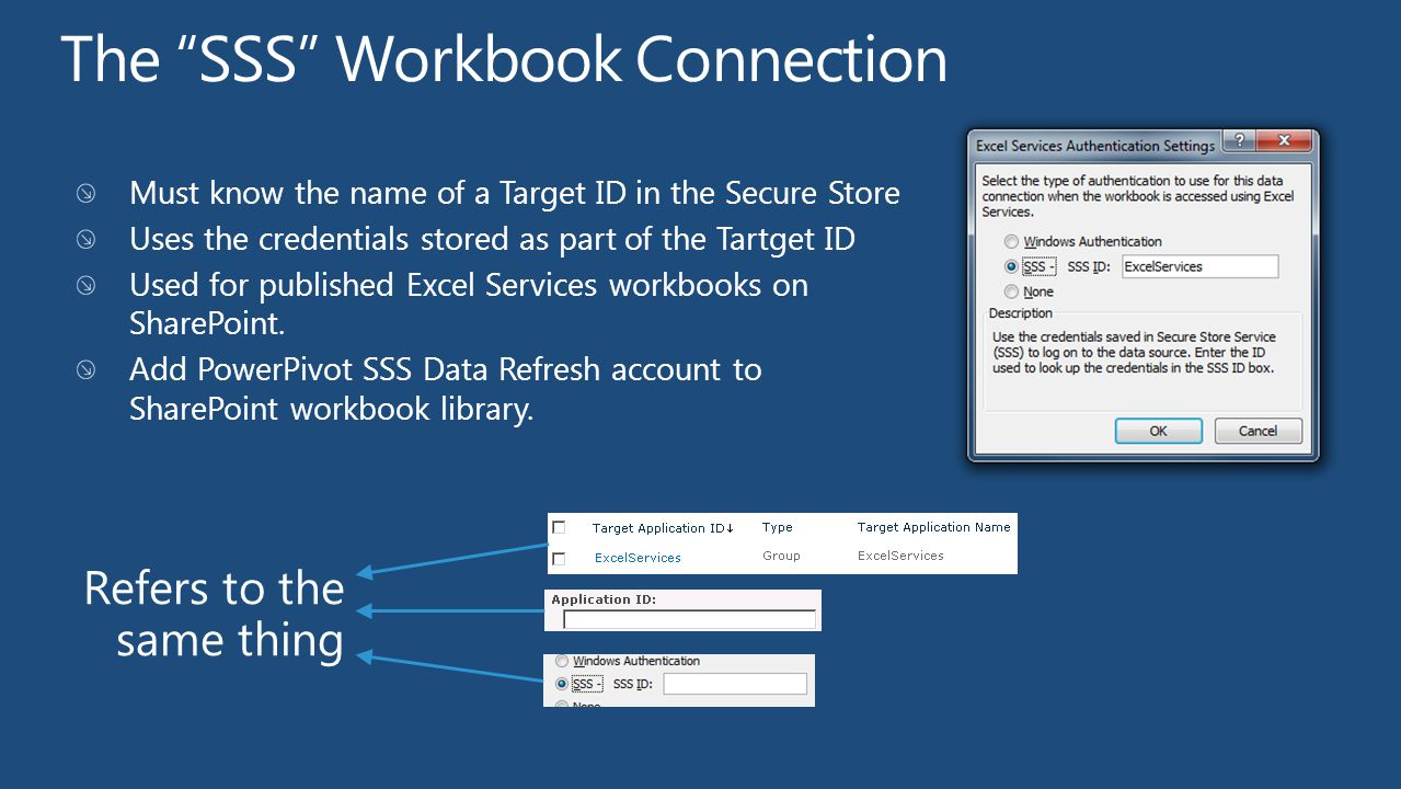 The SSS Workbook Connection