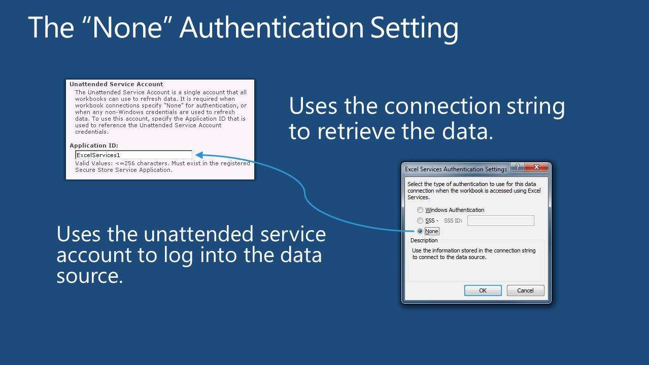 The None Authentication Setting