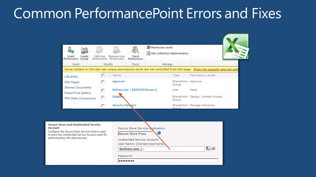 Common PerformancePoint Errors and Fixes