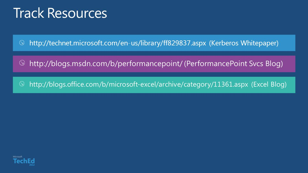 Track Resources http://technet.microsoft.com/en-us/library/ff829837.aspx (Kerberos Whitepaper)