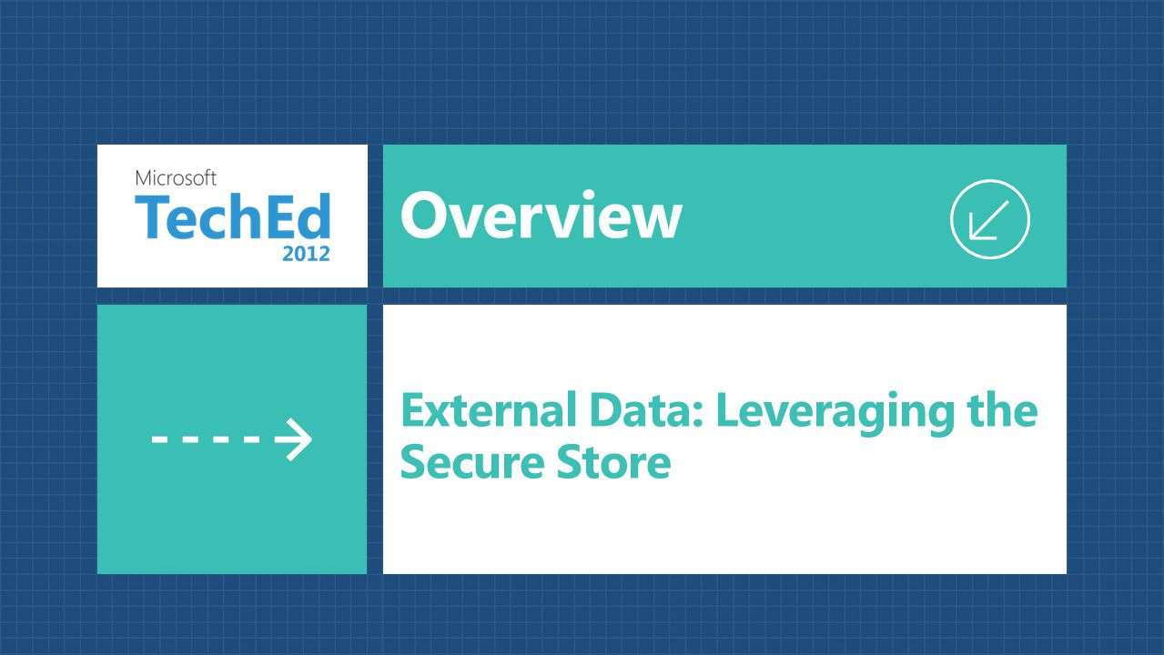 External Data: Leveraging the Secure Store