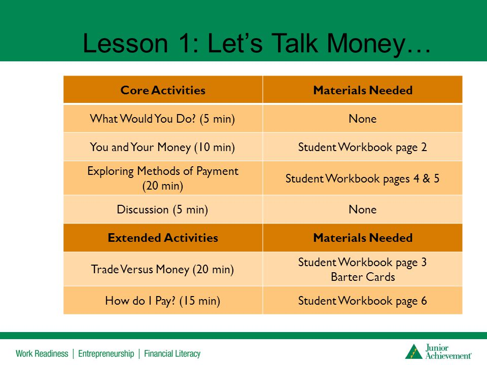 Lesson 1: Let's Talk Money…
