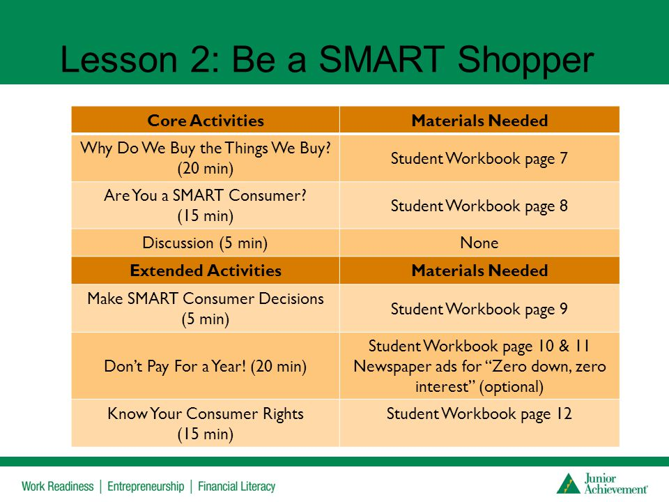 Lesson 2: Be a SMART Shopper