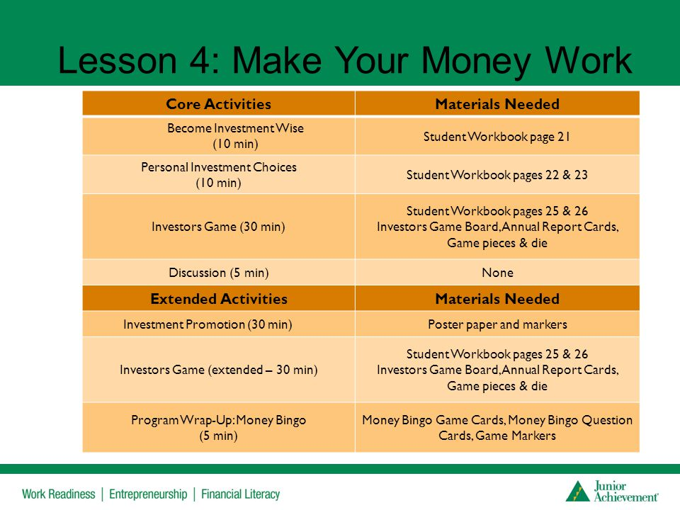 Lesson 4: Make Your Money Work