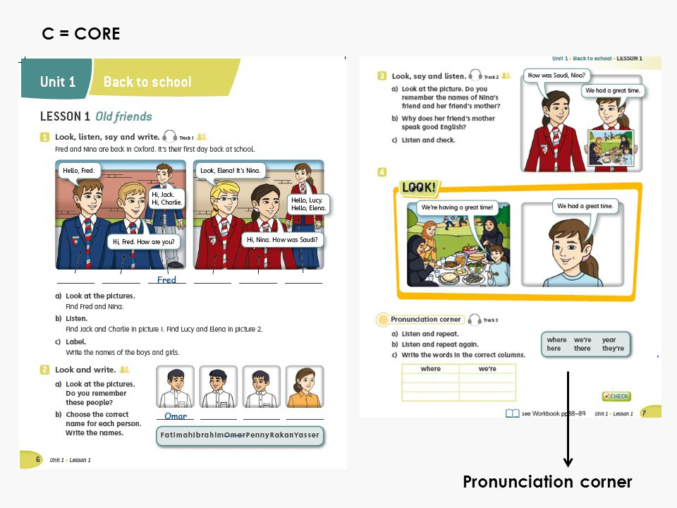 C = CORE These pages must be taught Pronunciation corner
