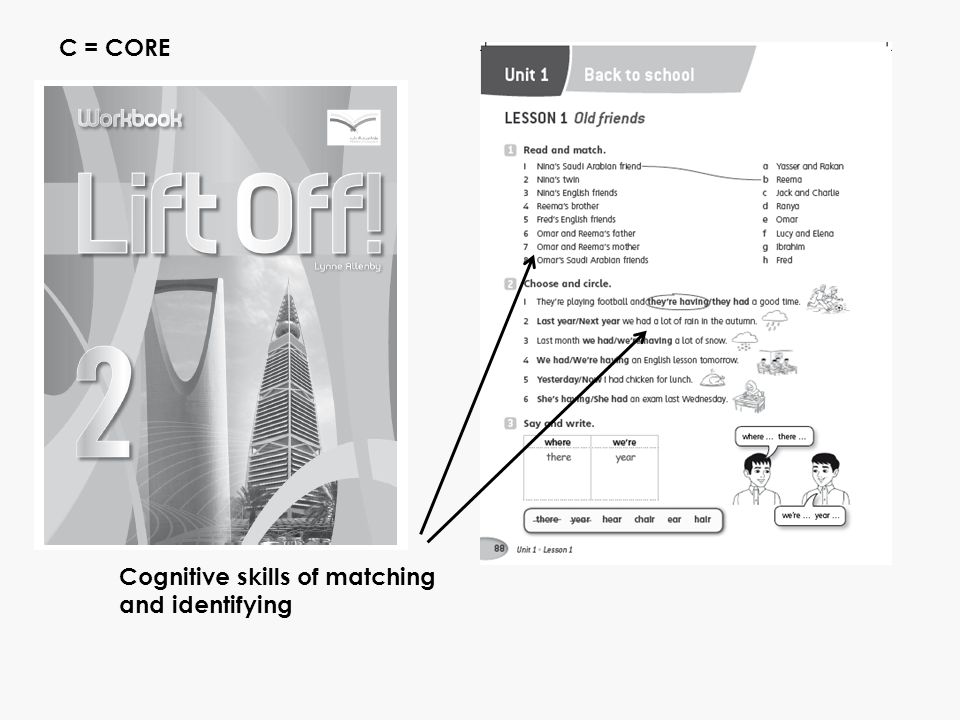 Cognitive skills of matching and identifying