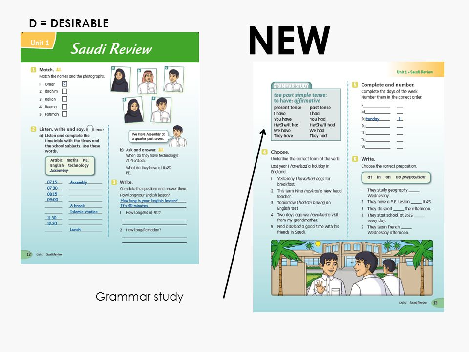 D = DESIRABLE NEW Desirable section = Saudi Review Grammar study