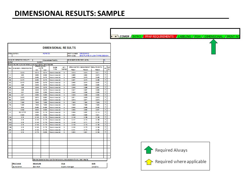 DIMENSIONAL RESULTS: SAMPLE