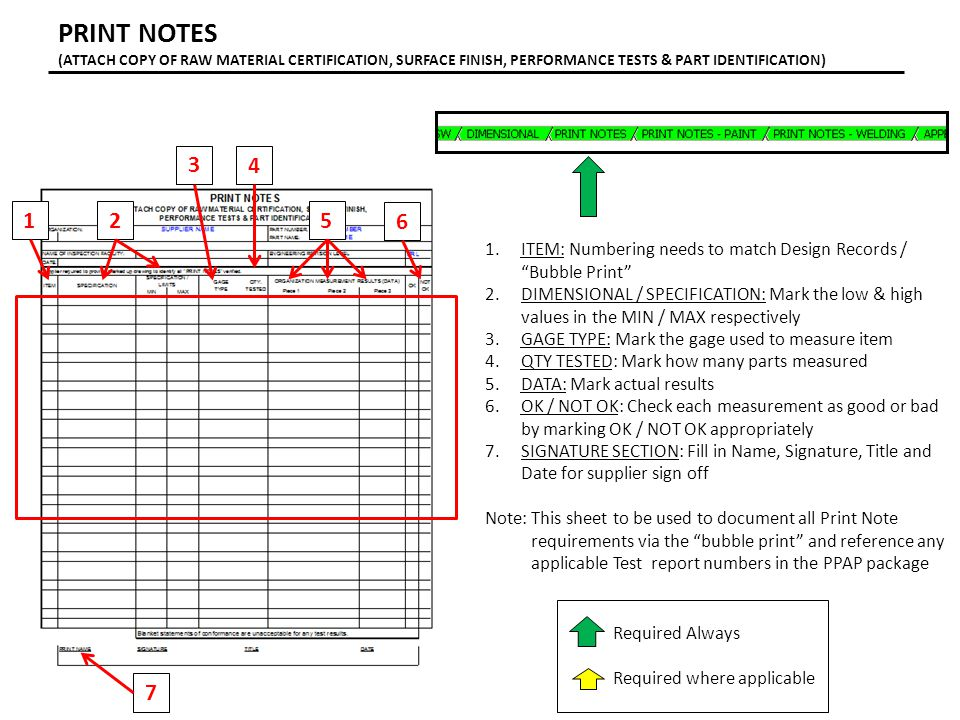 PRINT NOTES (ATTACH COPY OF RAW MATERIAL CERTIFICATION, SURFACE FINISH, PERFORMANCE TESTS & PART IDENTIFICATION)