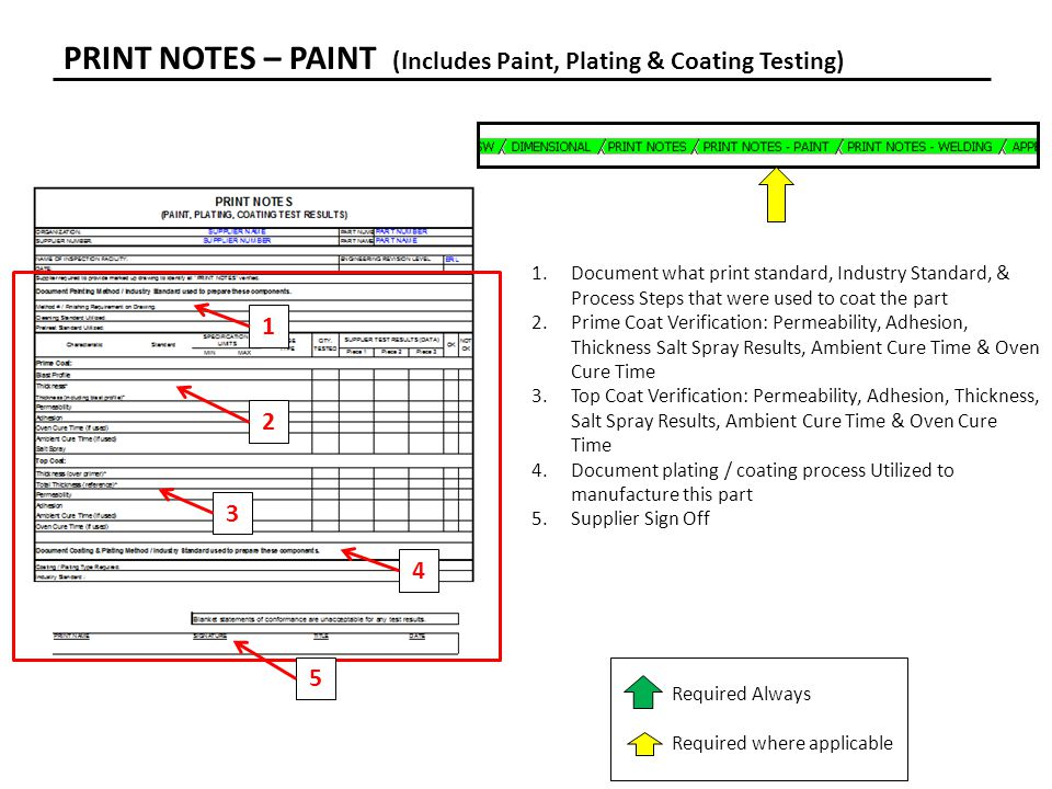 PRINT NOTES – PAINT (Includes Paint, Plating & Coating Testing)