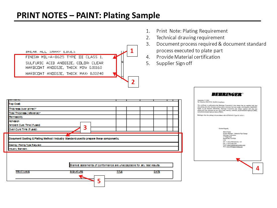 PRINT NOTES – PAINT: Plating Sample