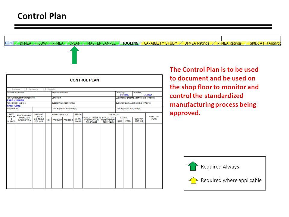 Control Plan