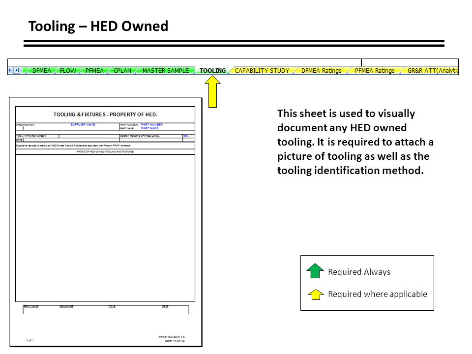 Tooling – HED Owned