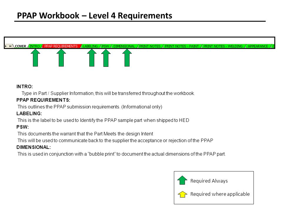 PPAP Workbook – Level 4 Requirements