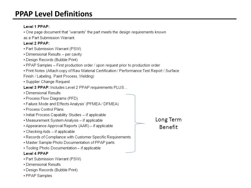PPAP Level Definitions