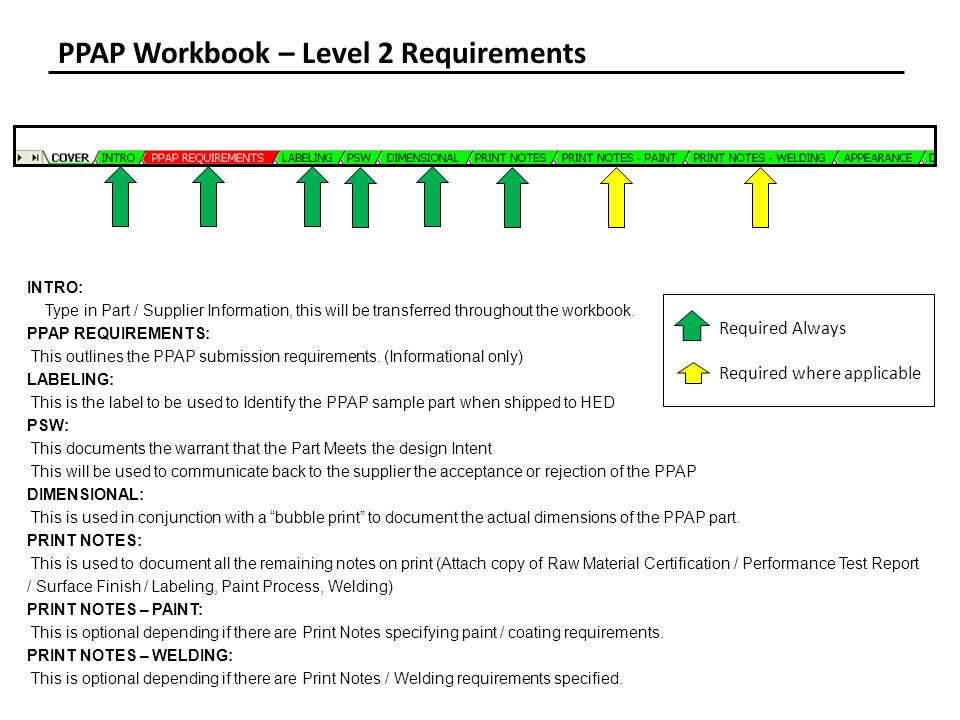PPAP Workbook – Level 2 Requirements