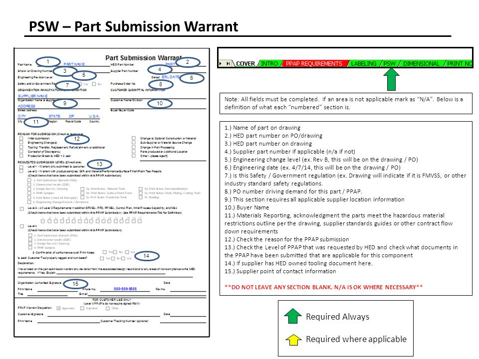 PSW – Part Submission Warrant