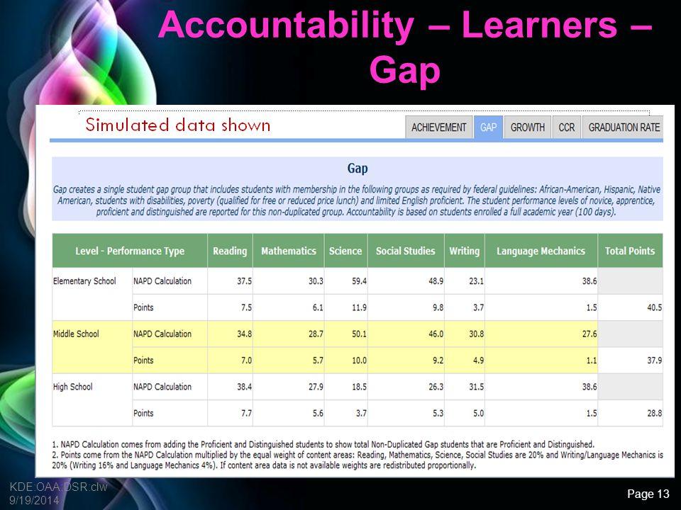 Accountability – Learners – Gap
