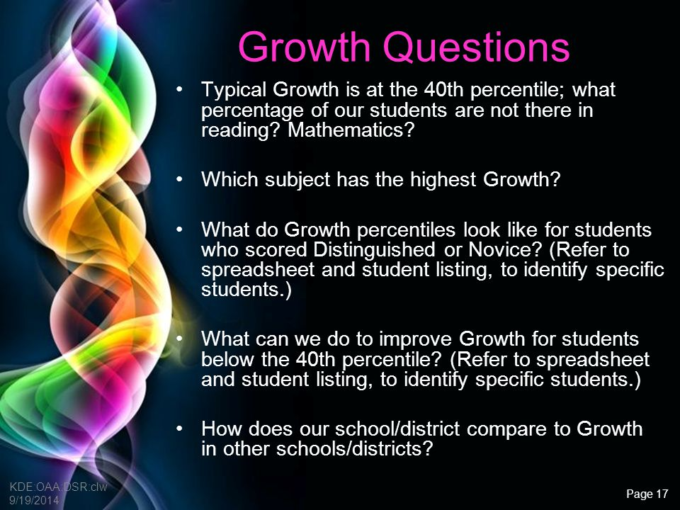 Growth Questions Typical Growth is at the 40th percentile; what percentage of our students are not there in reading Mathematics