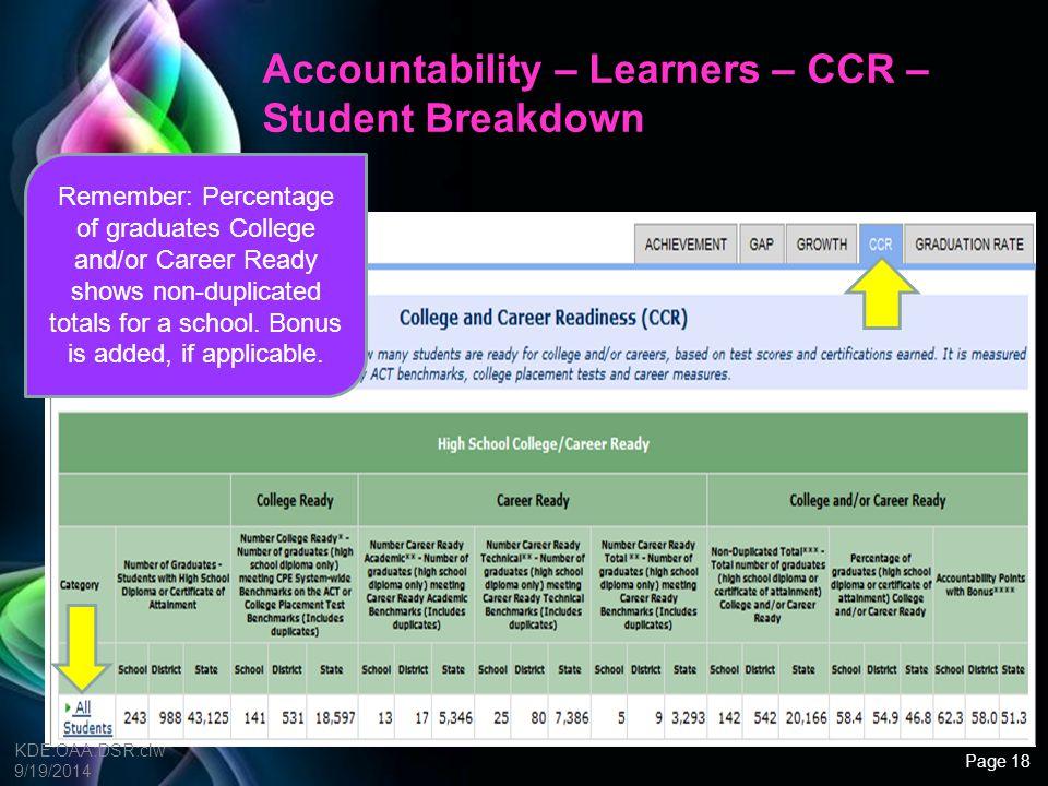 Accountability – Learners – CCR – Student Breakdown