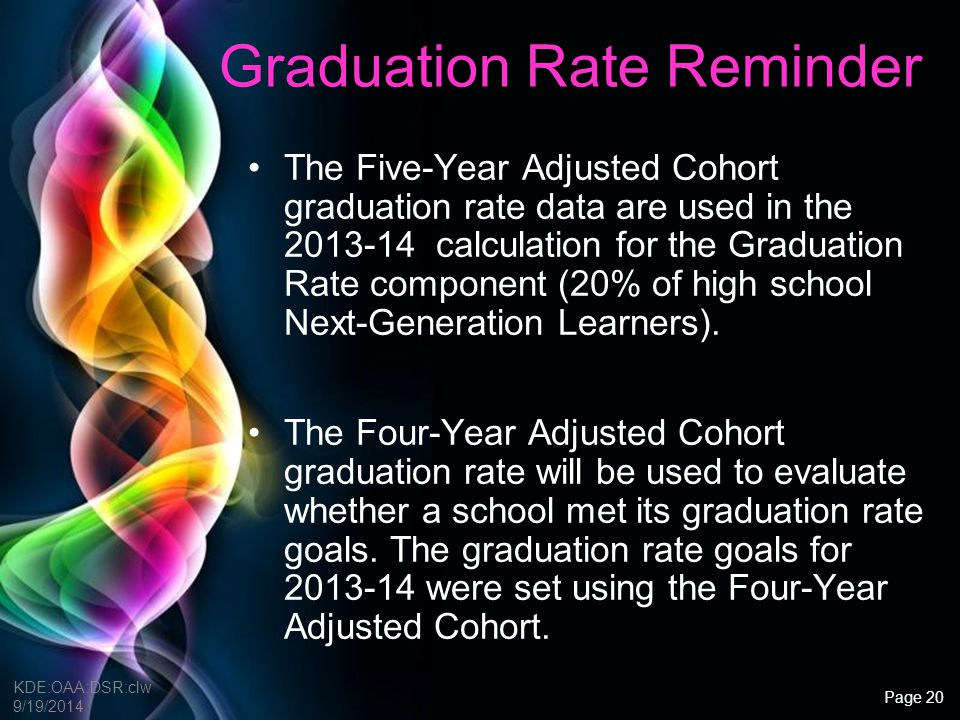 Graduation Rate Reminder