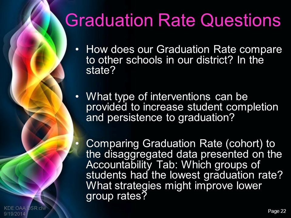 Graduation Rate Questions