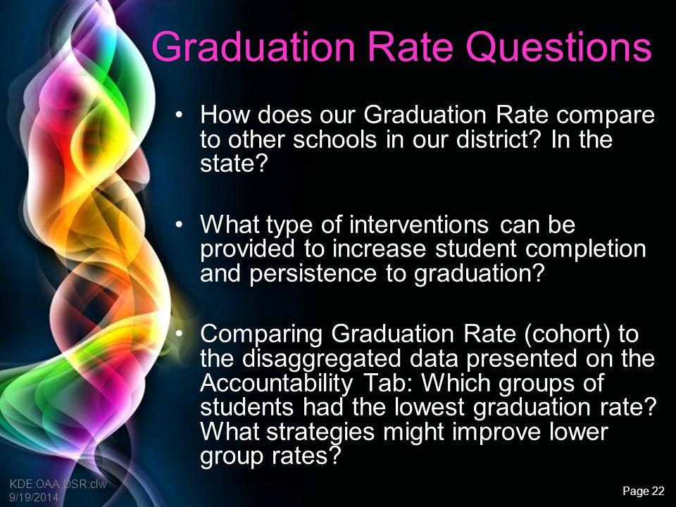 Graduation Rate Questions