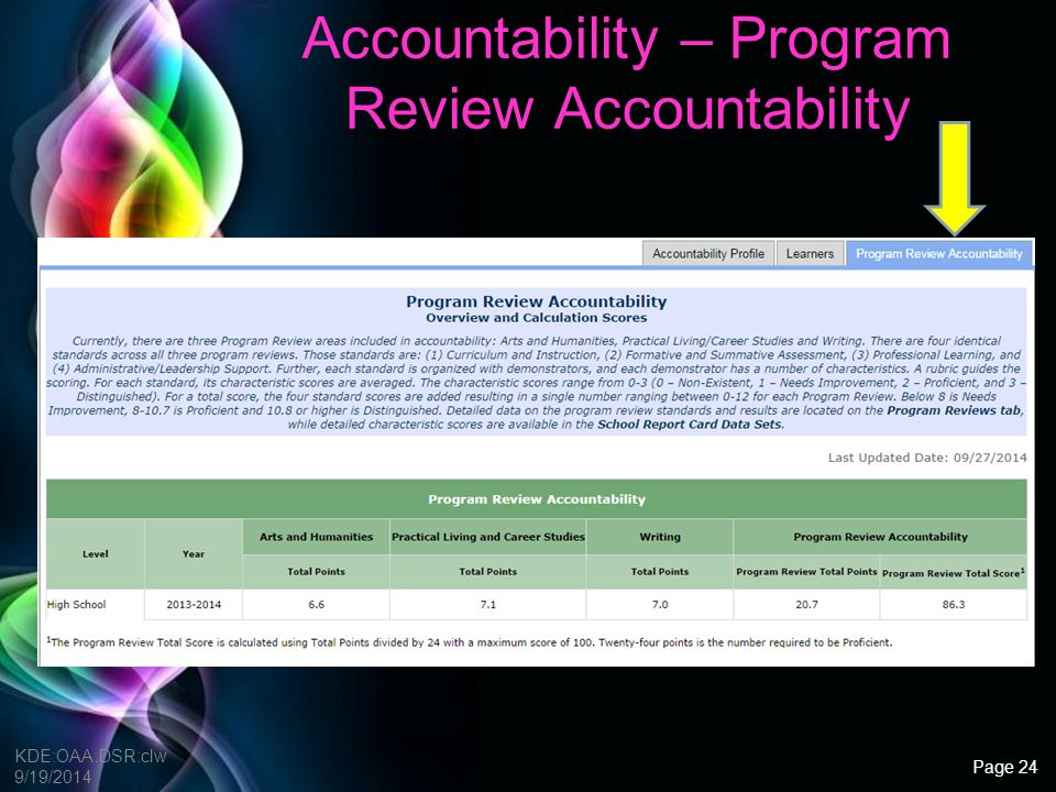 Accountability – Program Review Accountability