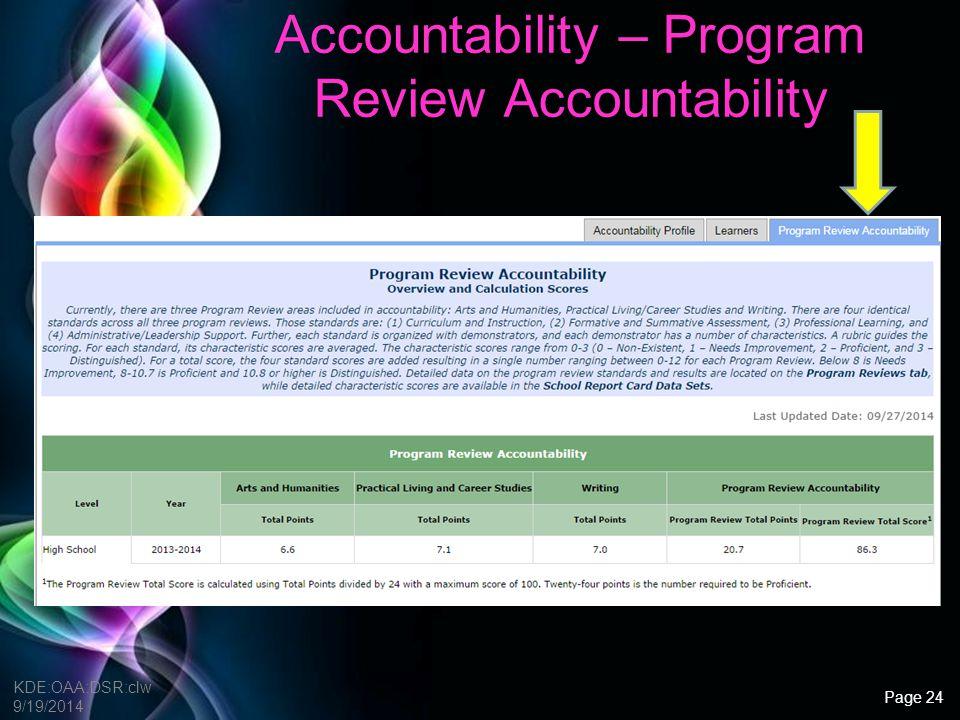Accountability – Program Review Accountability