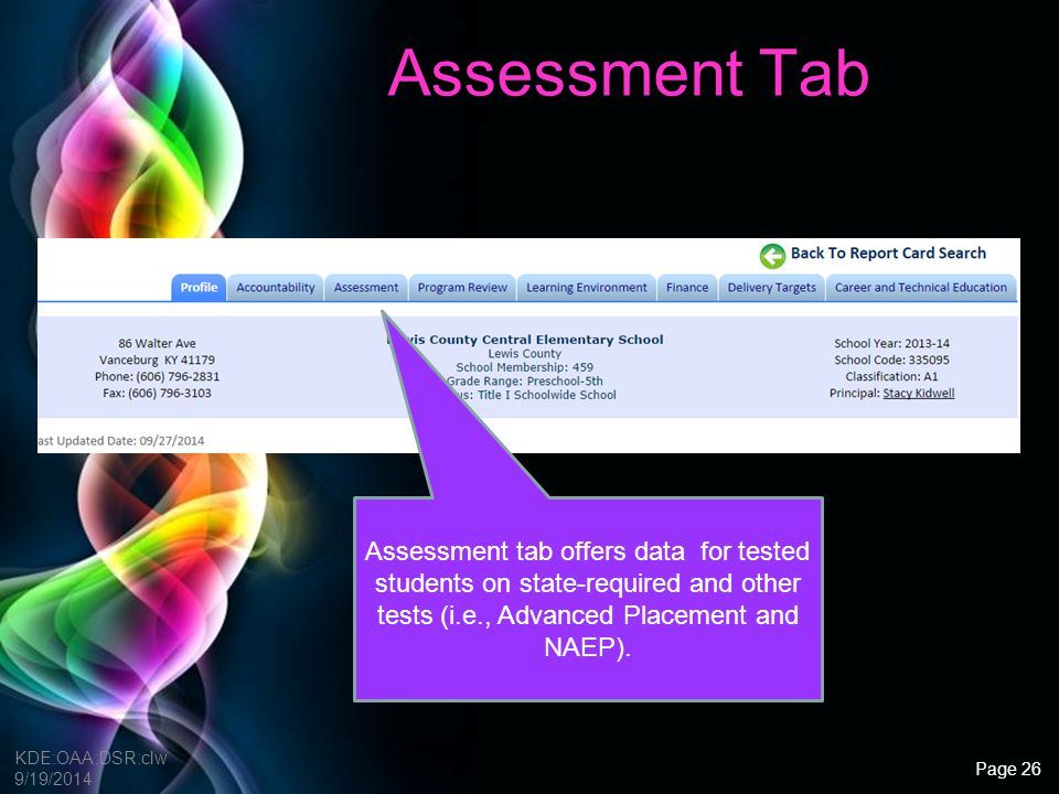 Assessment Tab Assessment tab offers data for tested students on state-required and other tests (i.e., Advanced Placement and NAEP).