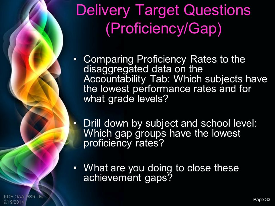 Delivery Target Questions (Proficiency/Gap)
