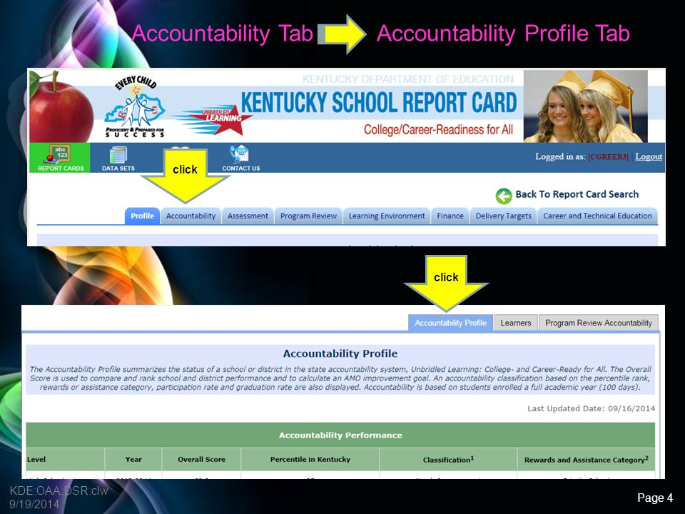 Accountability Tab Accountability Profile Tab
