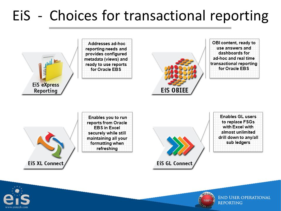 EiS - Choices for transactional reporting