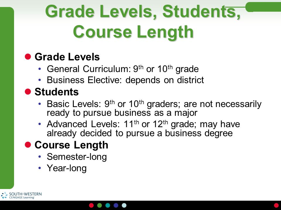 Grade Levels, Students, Course Length