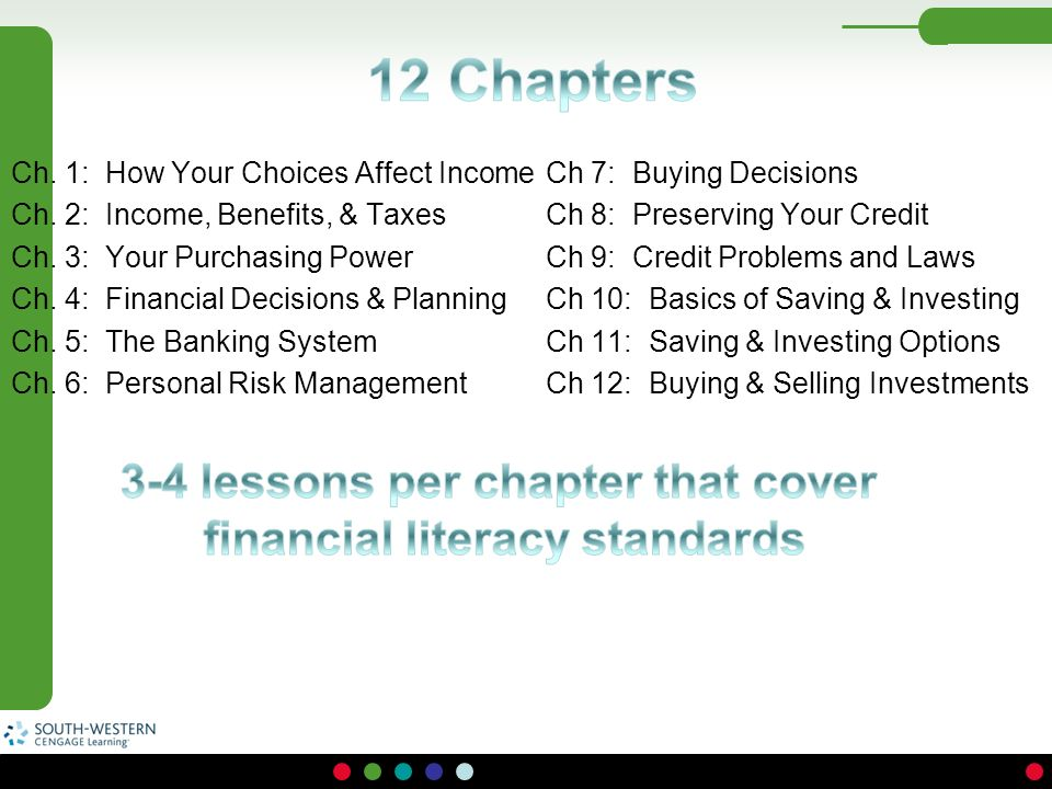 3-4 lessons per chapter that cover financial literacy standards