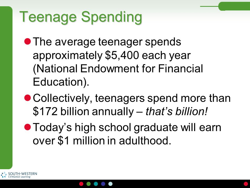 Teenage Spending The average teenager spends approximately $5,400 each year (National Endowment for Financial Education).