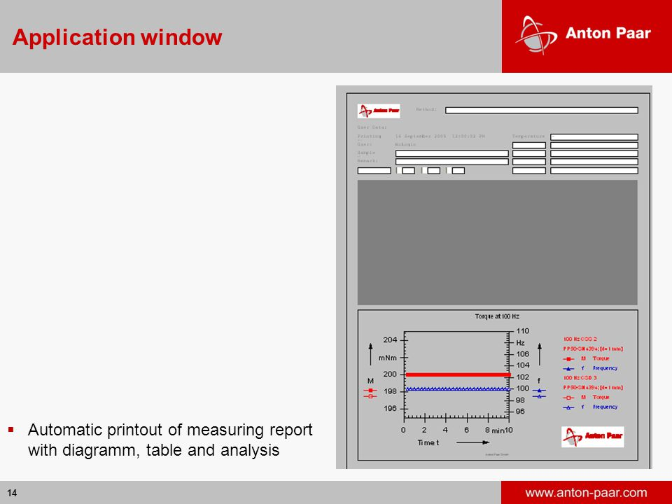 Application window Automatic printout of measuring report with diagramm, table and analysis