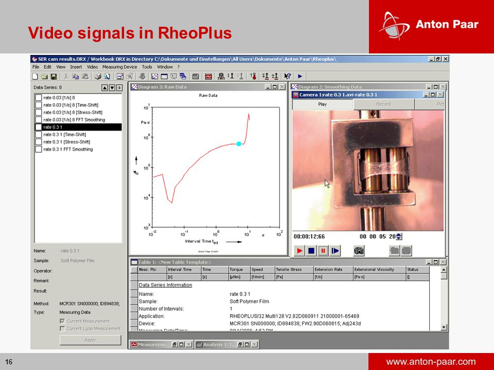 Video signals in RheoPlus