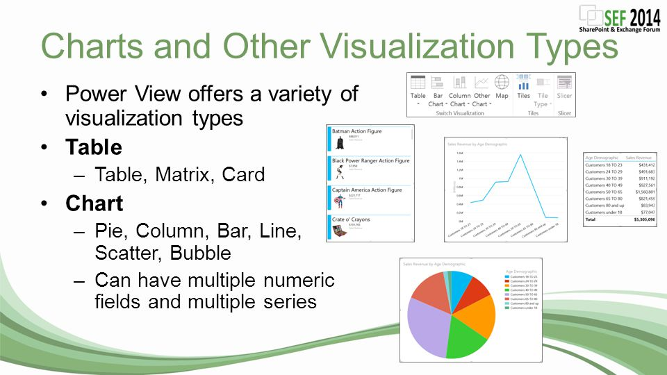 Charts and Other Visualization Types