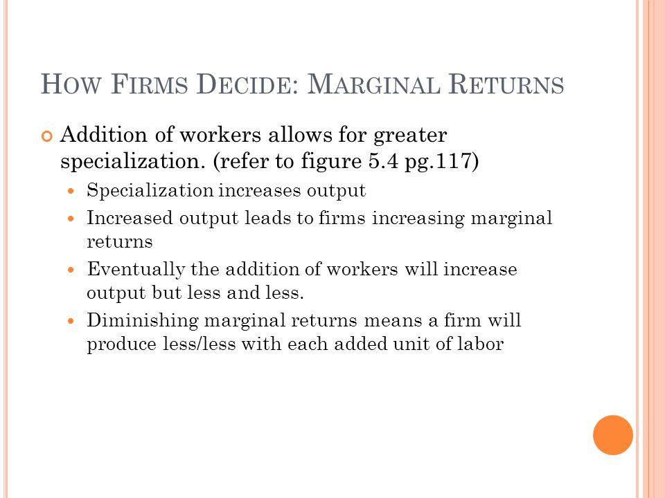 How Firms Decide: Marginal Returns