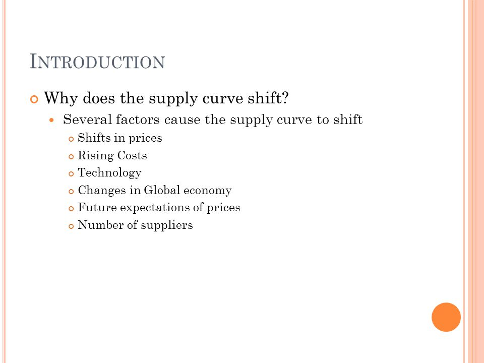 Introduction Why does the supply curve shift
