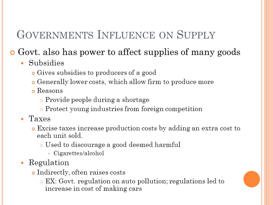 Governments Influence on Supply