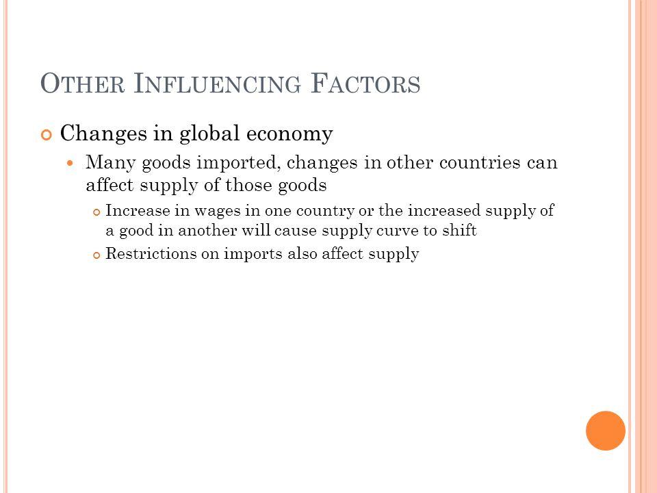 Other Influencing Factors