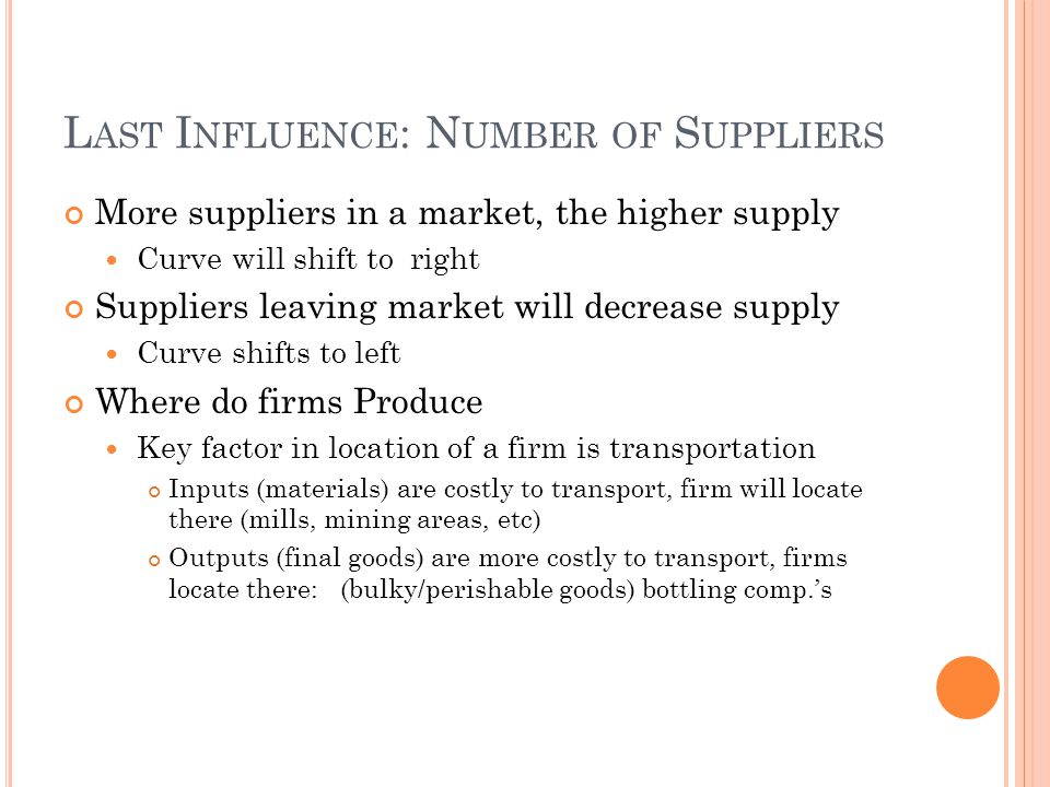 Last Influence: Number of Suppliers