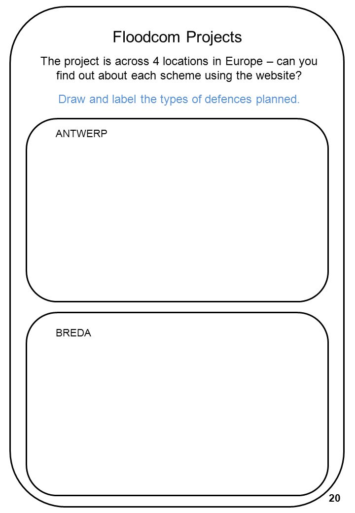 Draw and label the types of defences planned.