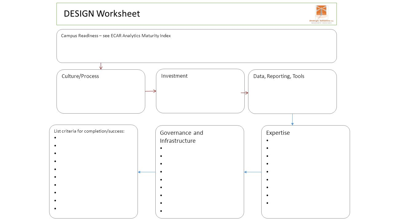 DESIGN Worksheet Governance and Infrastructure Expertise