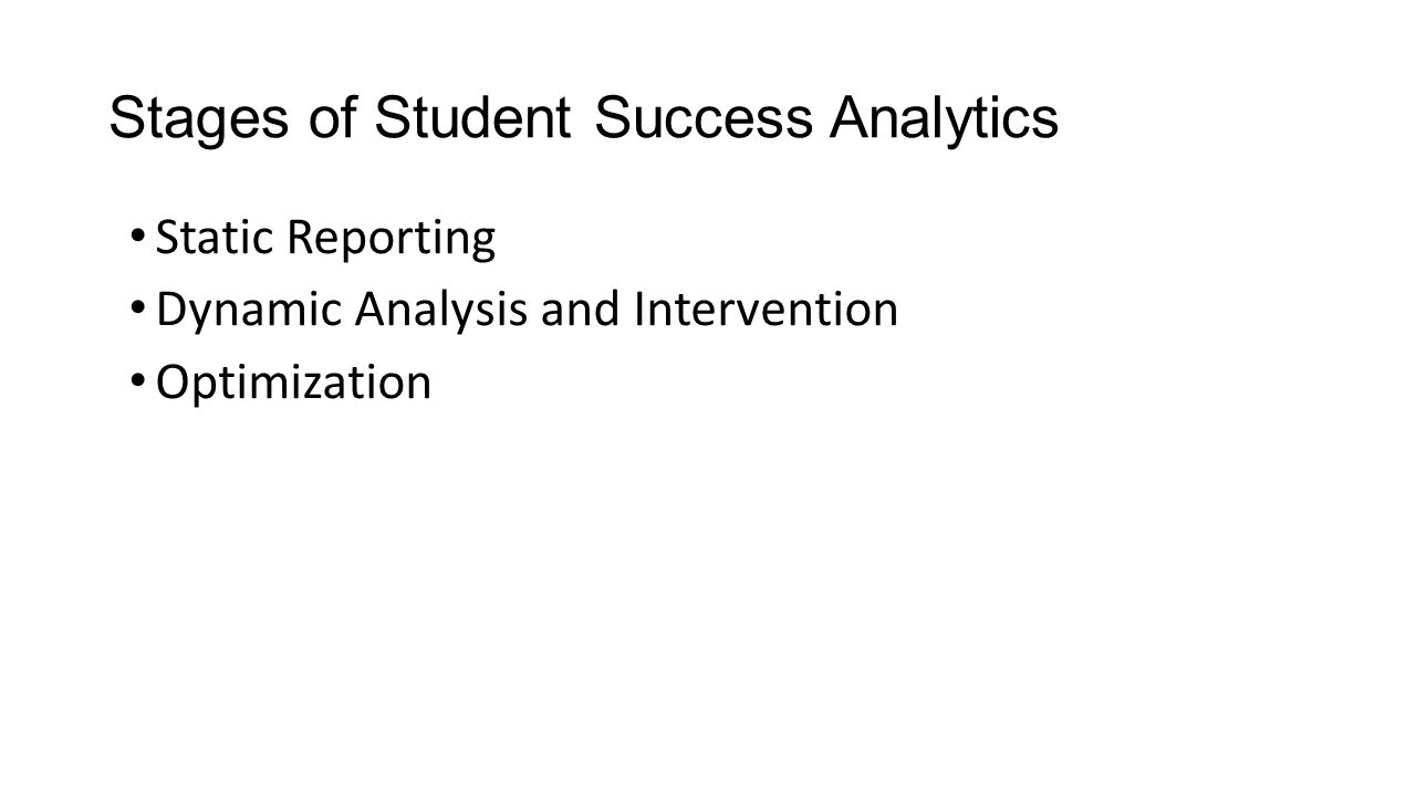 Stages of Student Success Analytics