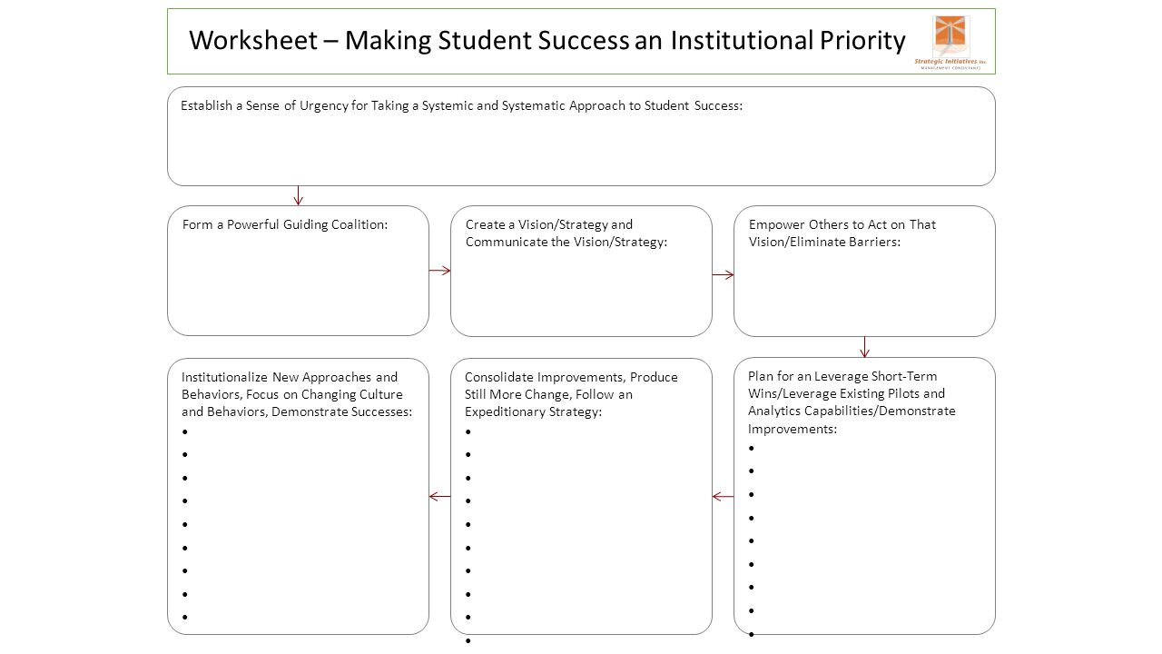 Worksheet – Making Student Success an Institutional Priority